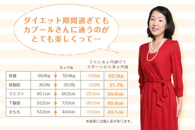 %e3%83%80%e3%82%a4%e3%82%a8%e3%83%83%e3%83%88%e4%be%8b5